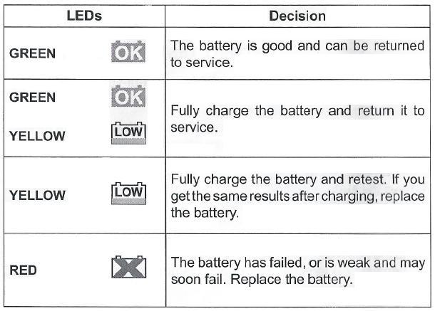 Máy kiểm tra bình điện, FBT-50, máy test bình điện, máy kiểm tra ắc quy xe máy