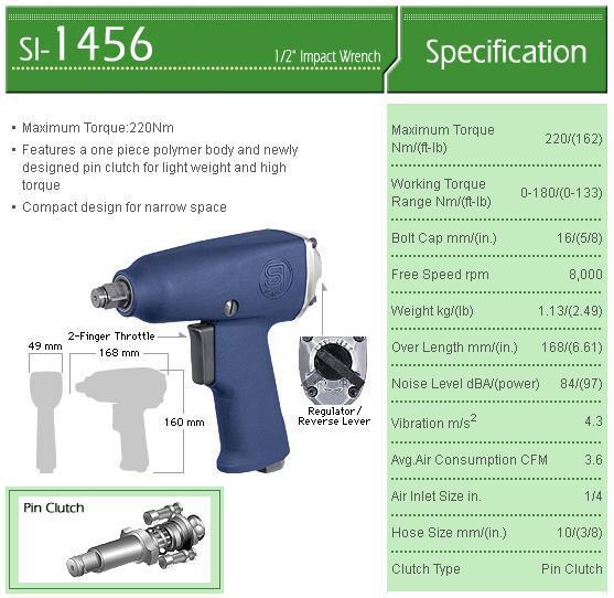 Súng vặn ốc 1/2 inch, súng xiết bu lông, vỏ Composite, súng 1/2 inch, súng xiết bu lông
