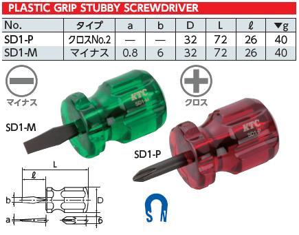 Tô vít 2 cạnh ngắn, KTC SD1-M, tô vít ngắn nhập khẩu, KTC SD1-M