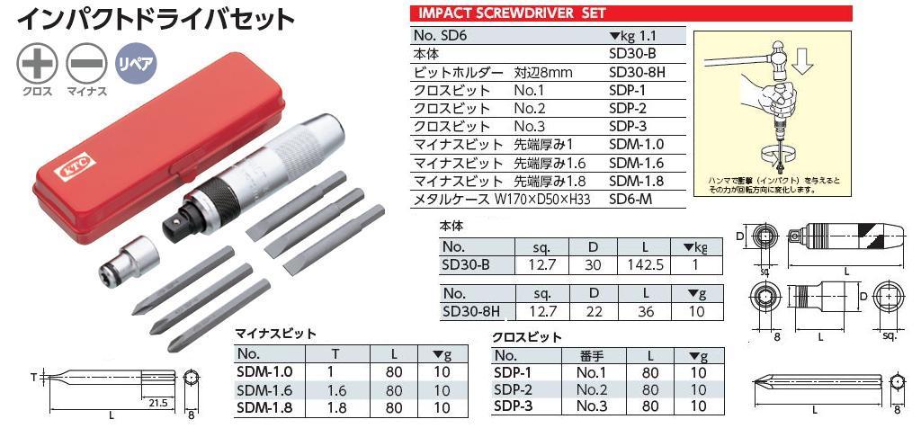 Bộ tô vít đóng, tô vít đóng Nhật, KTC SD6, bộ tuốc nơ vít đóng Nhật