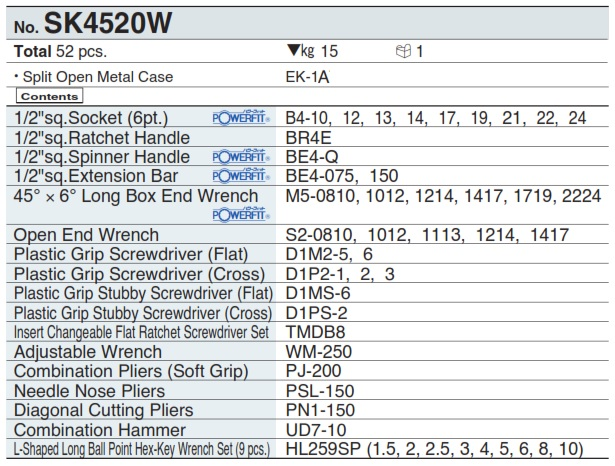 Bộ dụng cụ SK4520W, bộ dụng cụ KTC Nhật với 52 chi tiết