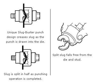 Cơ cấu đục lỗ, dụng cụ đục lỗ bằng tay, dụng cụ khoan lỗ, dụng cụ cho bảng điện,