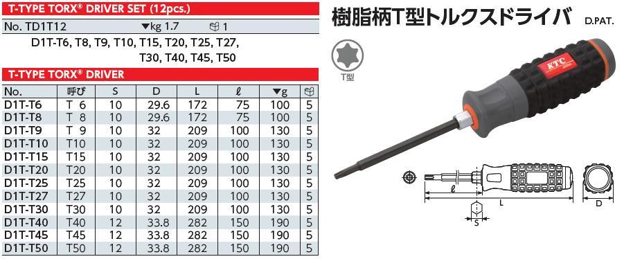 Bộ sao kiểu tô vít, KTC TD1T12, tô vít đầu sao, T6 đến T50, tô vít sao nhập khẩu