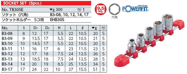 Bộ đầu khẩu 3/8 inch gồm 5 cỡ từ 8 đến 17mm, bộ tuýp 3/8 inch, KTC TB305E,