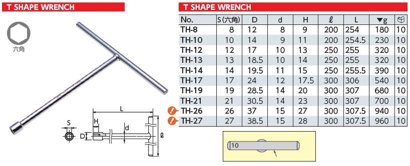 Tay vặn chữ T, KTC TH-17, tay vặn ốc cỡ 17mm