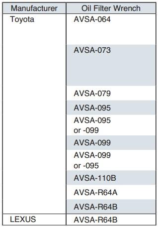 Bát tháo cốc lộc cho dòng Toyota, KTC AVSA-064, AVSA-073