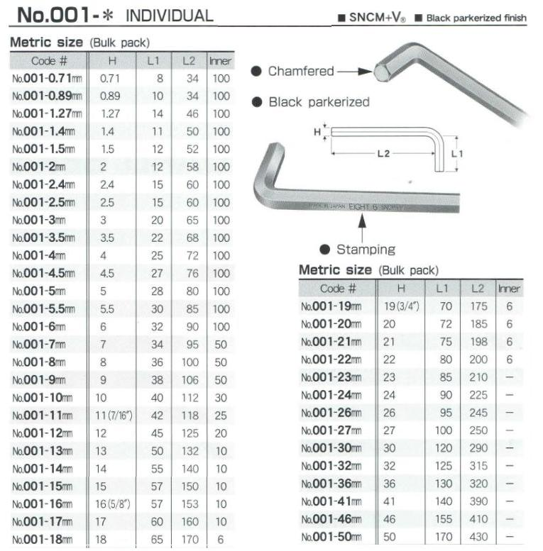 Lục giác EIGHT dòng 001, lục giác chìm với các cỡ đến 50mm, lục giác chữ L