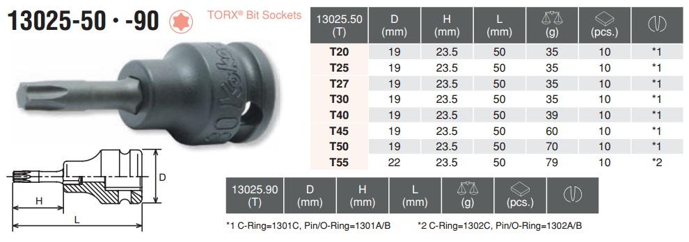 Đầu sao Koken 13025.50, Koken 13025.50, đầu hoa thị khẩu 3/8 inch,