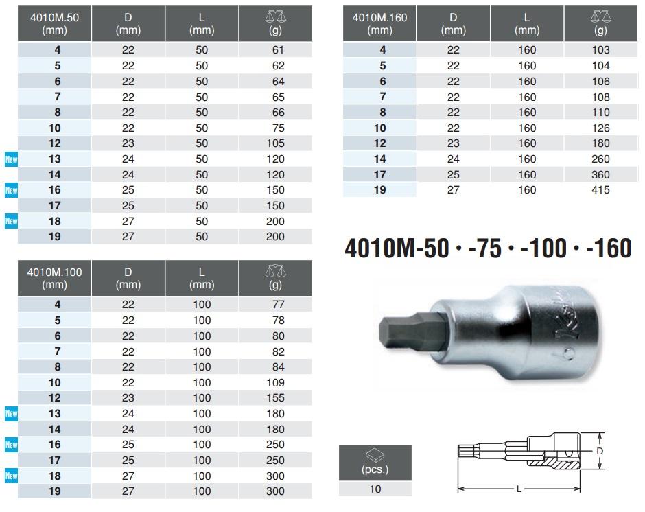Koken 4010M.50-10, Koken 4010m.100-8, Koken 4010M.100-14