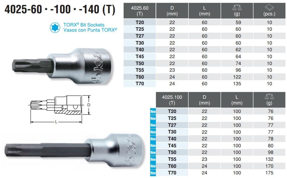 Đầu khẩu hoa thị Koken, Koken 4025.60-T45, Koken 4025.100-T40