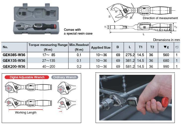Cờ lê lực điện tử GEK135-W36, cờ lê lực đầu mỏ lết có độ mở từ 10-36mm,