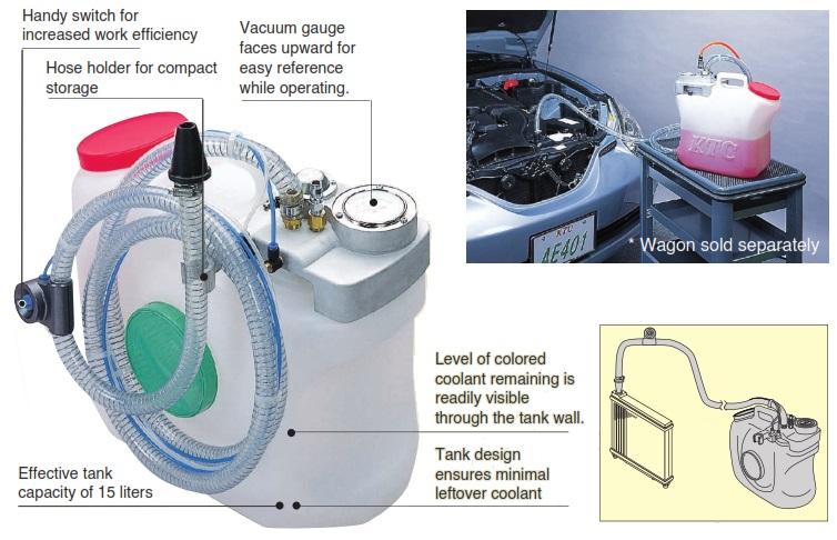 Bình sạc nước làm mát, KTC AE401, bình cấp nước làm mát KTC