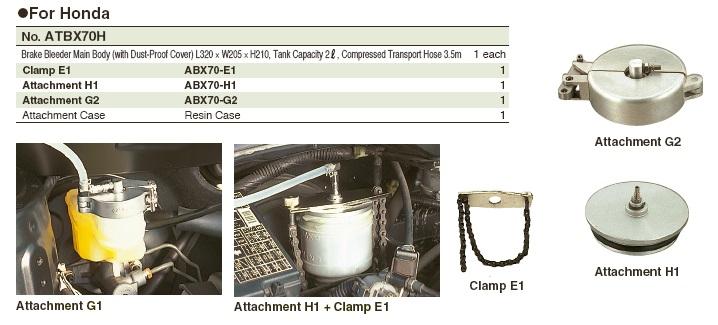Phụ kiện đi kèm bộ thay dầu phanh KTC, KTC ATBX70H