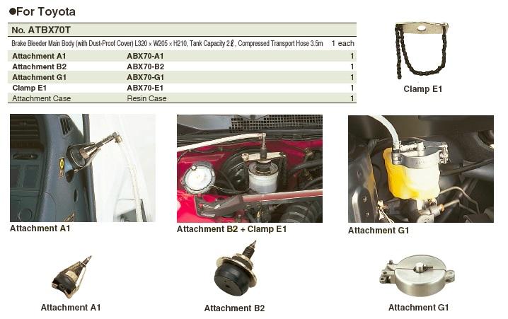 Bộ tháo dầu phanh cho dòng Toyota, KTC ATBX70T, thiết bị thay dầu phanh