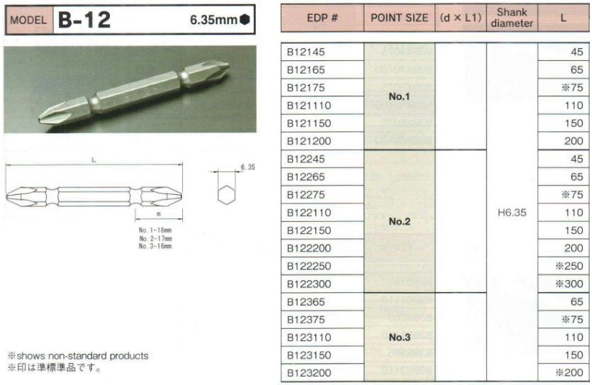 Đầu bits 2 đầu, đầu bit tô vít 4 cạnh, đầu bits tô vít, Bix B-12 Nhật bản, đầu bits dùng cho lắp ráp