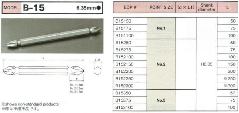 Đầu bits tô vít loại 2 đầu, đầu bits tô vít 4 cạnh mũi số 2, đầu bits mũi số 3, Bix B-15 Nhật bản, đầu bit chuyên dùng cho dây chuyền lắp ráp,