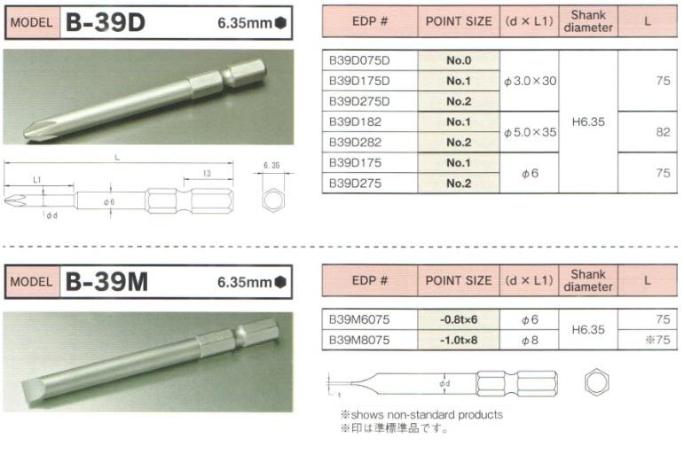 Đầu bits thân 6.35mm, đầu tô vít 4 cạnh, rãnh 13mm, đầu bits tô vít 4 cạnh, B-39D BiX,