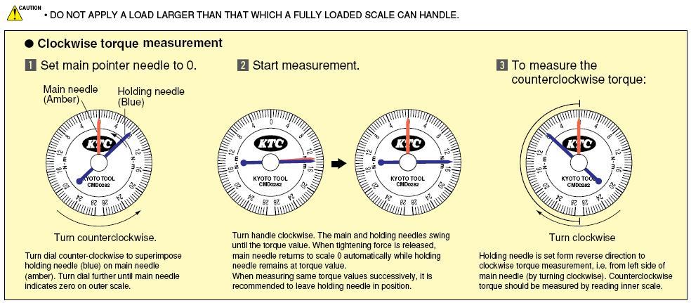Cờ lê lực KTC loại đồng hồ kim chỉ, cờ lê lực kim chỉ KTC CMD484