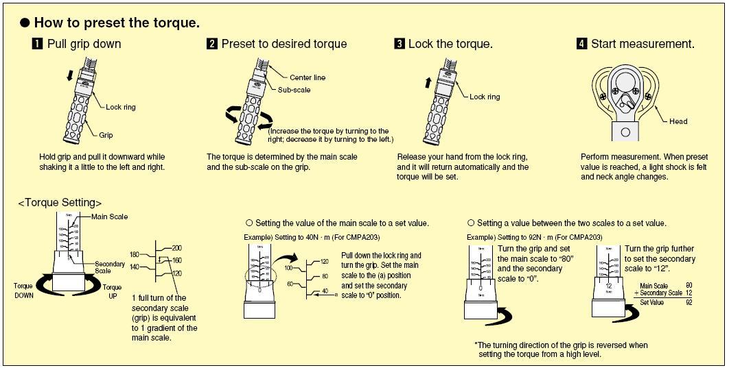 Cờ lê lực KTC, KTC CMPB1004, cờ lê lực kiểu đặt lực trước, dải lực 20-100Nm