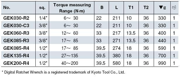Cờ lê lực điện tử KTC, KTC GEK030-C3A, dải đo lực 2-30Nm, tay cân lực với đầu nối khẩu 3/8 inch