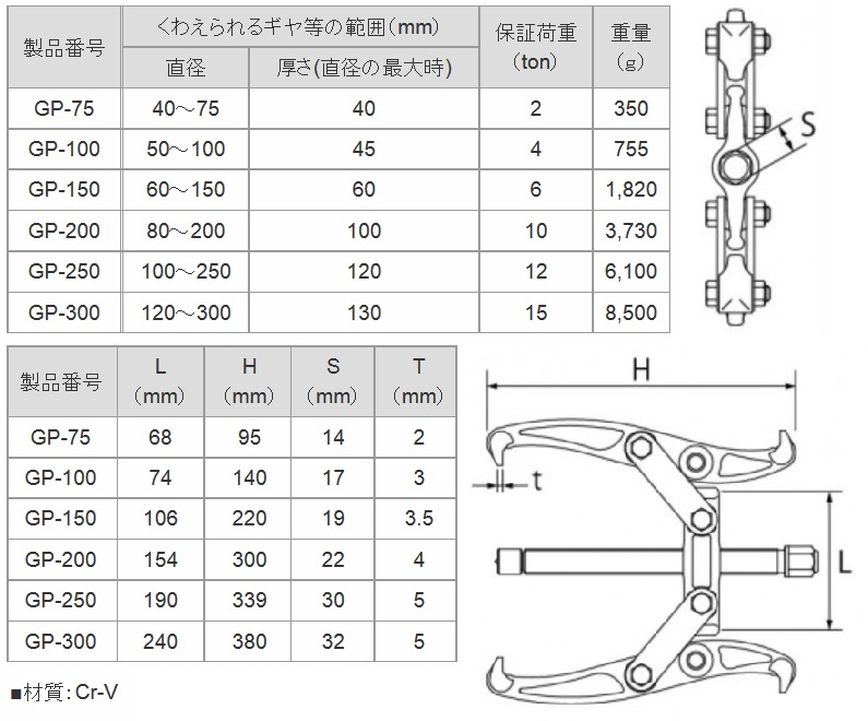 Vam 2 chấu Nhật, Toptools GP-100, vam tháo bi cho kích thước 50-100mm