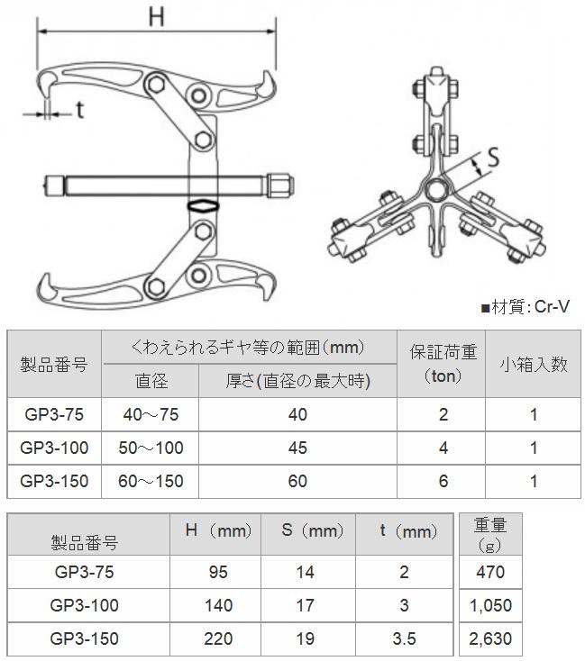 Vam 3 chấu Nhật, Toptools GP3-100, vam tháo bi cho kích thước 50-100mm
