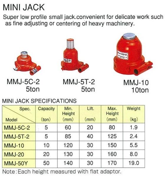 Kích nâng mini Masada, kích Masada MMJ-5C-2, con đội Masada MMJ-5T-2