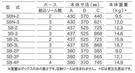 Hộp dây Sankyo, Sankyo SB-3P, hộp dây với 3 cuộn, hộp dây nhập khẩu
