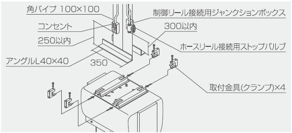 Hộp dây khí Sankyo, Sankyo SB-3P, hộp dây, lắp đặt, cách lắp đặt