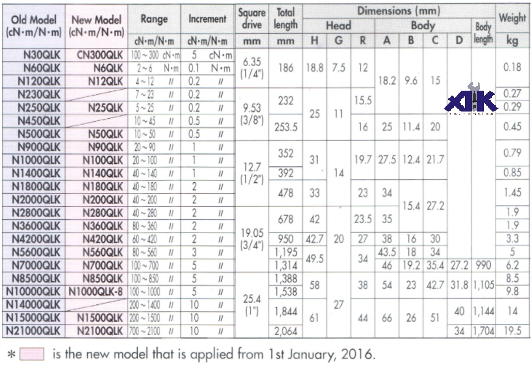 Cần xiết lực Kanon, Kanon N200QLK, Kanon N200QLK, dải đo 40-200Nm, cân lực 200Nm