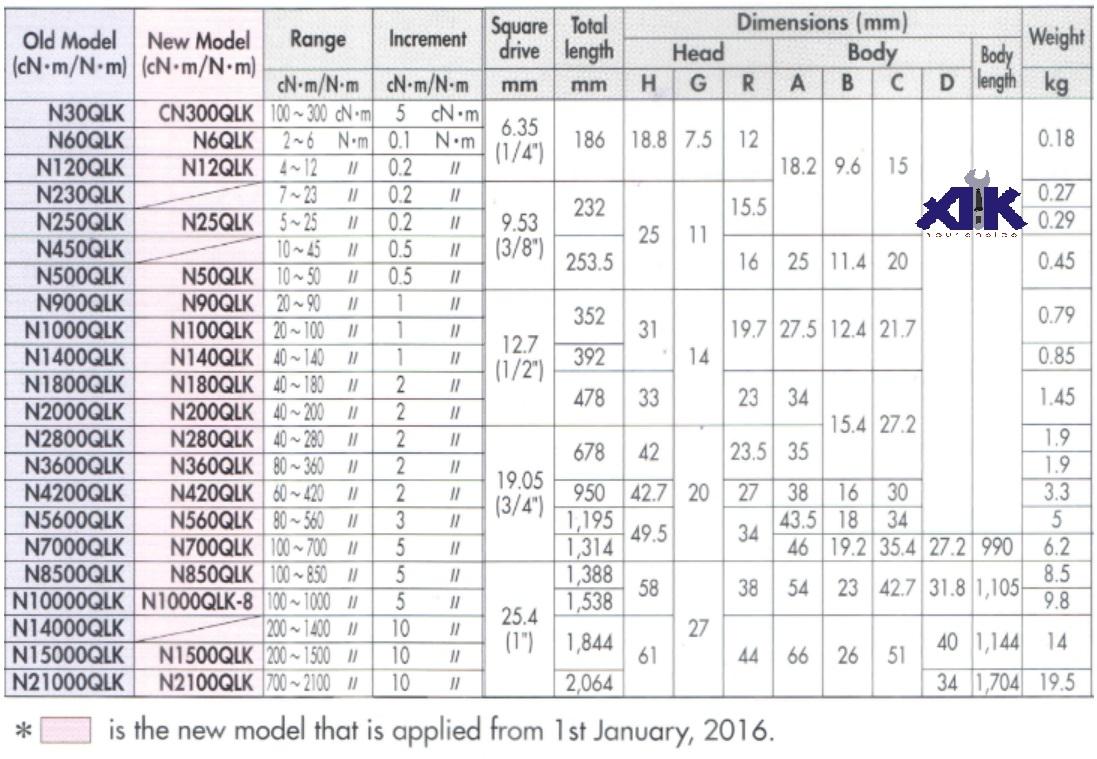 Cần xiết lực Kanon, Kanon N1000QLK-8, Kanon N10000QLK, dải đo 100-1000Nm, cân lực 1000Nm