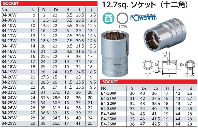 Đầu khẩu 12 cạnh loại 1/2 inch, đầu tuýp 12 cạnh cỡ 1/2 inch, KTC B4-32W