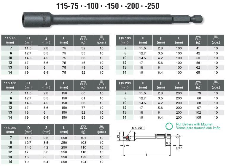 Đầu socket bits có từ tính, Koken socket bits, đầu bits khẩu có từ tính, Koken 115.100-10, 115.150-12
