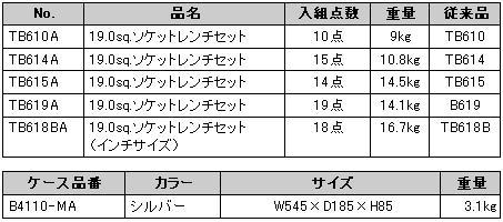 Dòng sản phẩm tb619a, tb610a, tb615a, tb614a
