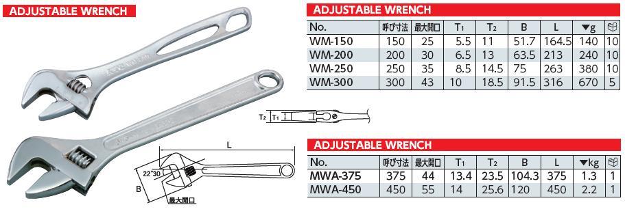 Mỏ lết KTC Nhật, KTC WM-200, mỏ lết 200 có độ mở đến 30mm, mỏ lết 8 inch