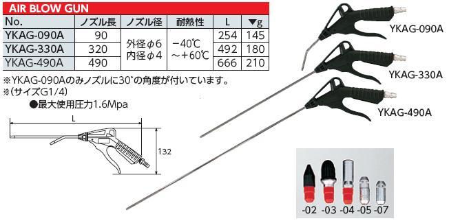 Súng xịt bụi KTC, súng vì bụi KTC Nhật, súng xì khô, súng xì Nhật, YKAG-090A, YKAG-330A