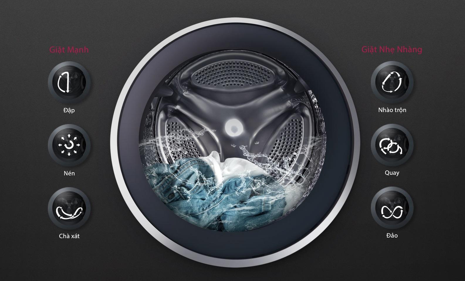 Máy giặt LG 16 kg D1617SD