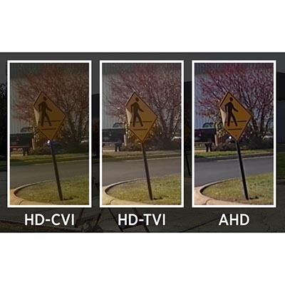 Camera quan sát: So sánh HD-TVI, HD-CVI và AHD (giải thích rõ nhất)