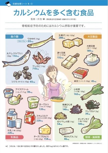 食材 カルシウム