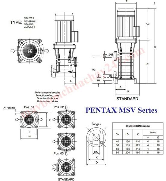 Máy bơm trục đứng đa tầng cánh Pentax MSV