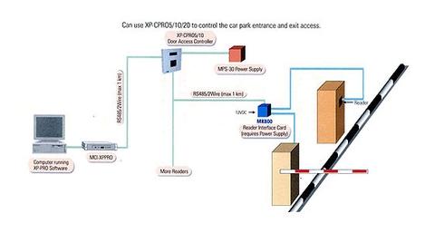 Access Control Utility Tlt Technical Equipment Co Ltd