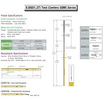 0.050(1.27-4) Test Centers G095 Series