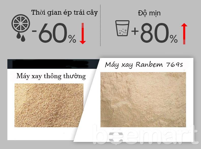 máy làm sữa hạt Những lưu ý quan trọng khi mua máy làm sữa hạt cho gia đình watermarked o1cn011tlph8k2pdrxvcb 2166445886