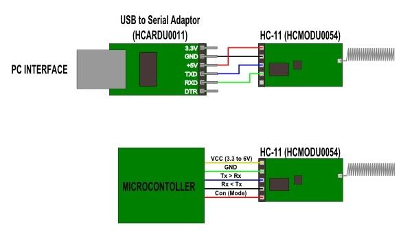 Module RF HC11 ( C1101 - 433Mhz )