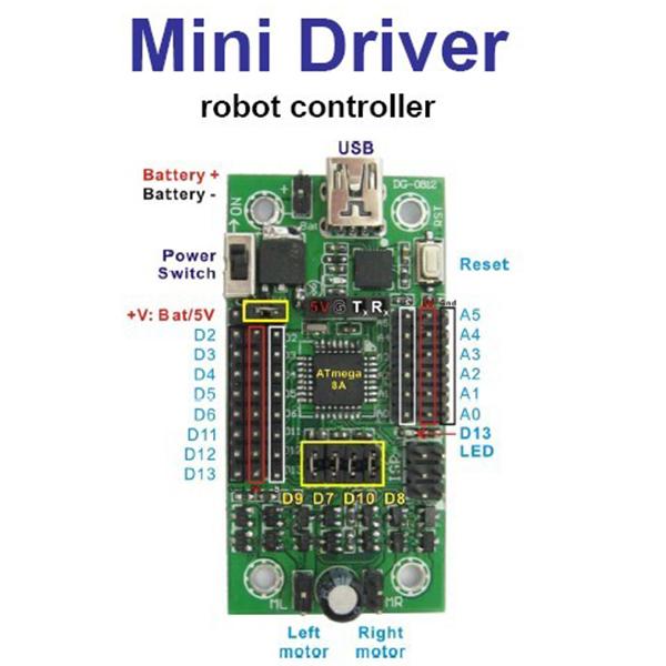 Board arduino mini driver e