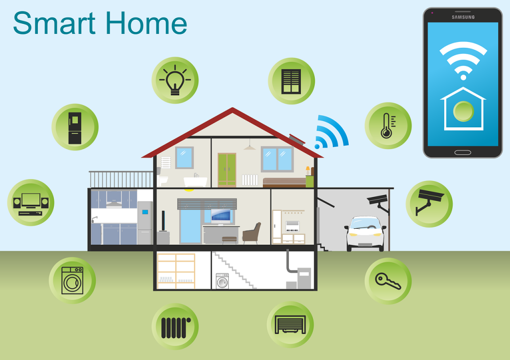 bo-hoc-tap-smart-home-2