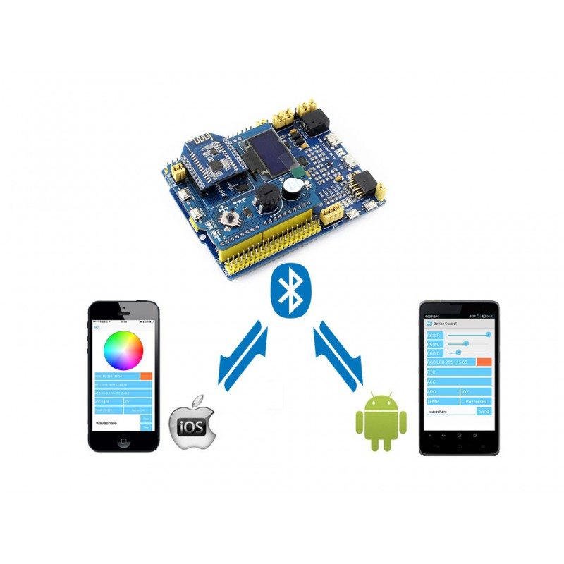 bo-kit-xnucleo-f103rb-bluetooth-starter