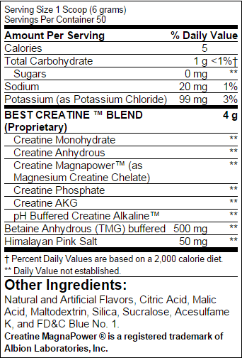 Best-Creatine-Nutrition-facts-gymstore-1