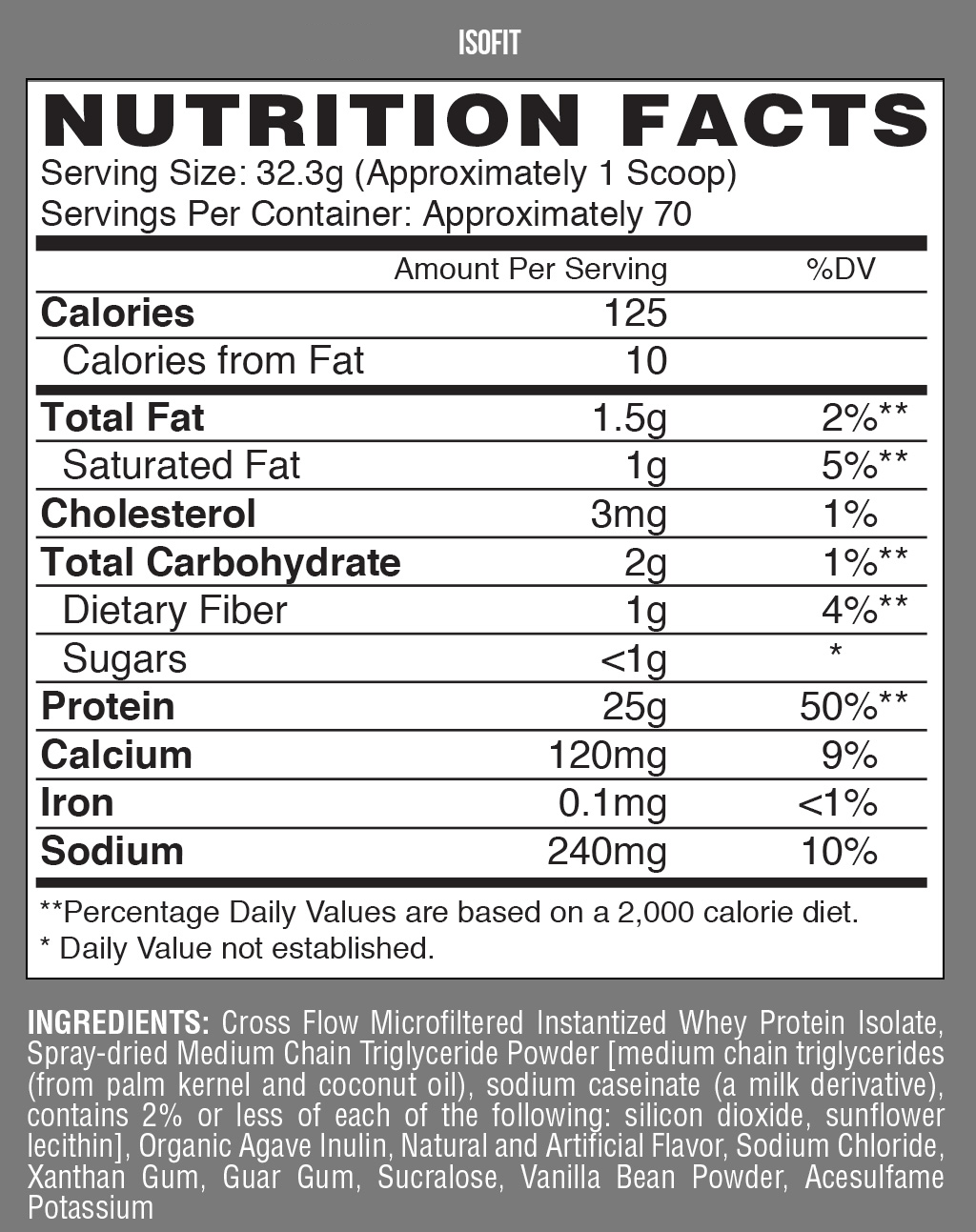 Nutrex-Iso-Fit-Nutrition-Facts-GymStore