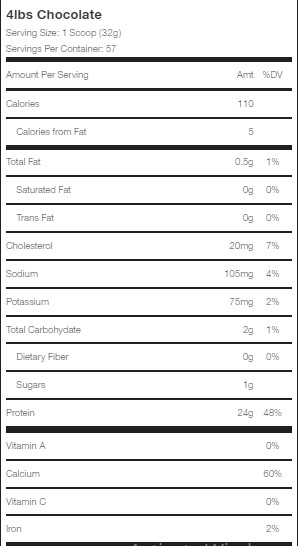 Labrada-100%-Casein-Nutrition-facts-gymstore